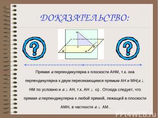 ДОКАЗАТЕЛЬСТВО: Прямая а перпендикулярна к плоскости АНМ, т.к. она перпендикуляр