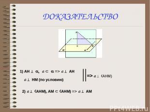 ДОКАЗАТЕЛЬСТВО 1) АН ^ a, а Ì a => а ^ АН а ^ НМ (по условию) 2) а ^ (АНМ), АМ Ì