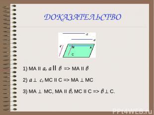 ДОКАЗАТЕЛЬСТВО 1) МА II a, a II в => MA II в 2) а ^ c, MC II C => MA ^ MC 3) MA