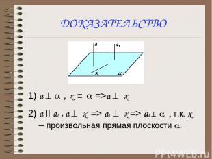 ДОКАЗАТЕЛЬСТВО 1) а ^ a , х Ì a =>a ^ x 2) a II a1 , a ^ x => a1 ^ x => а1 ^ a ,