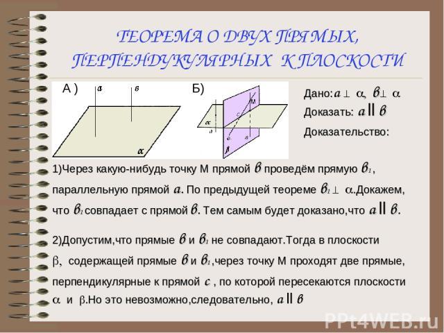 Дано:а ^ a, в^ a Доказать: а ll в Доказательство: 1)Через какую-нибудь точку М прямой в проведём прямую в1 , параллельную прямой а. По предыдущей теореме в1 ^ a.Докажем, что в1 совпадает с прямой в. Тем самым будет доказано,что а ll в. 2)Допустим,чт…