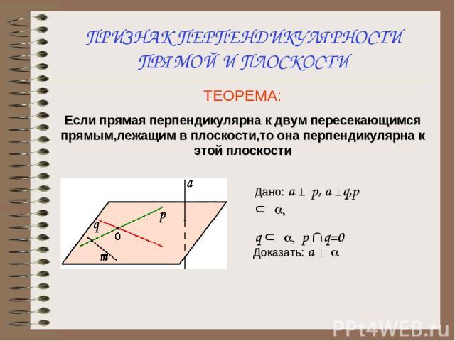 ПРИЗНАК ПЕРПЕНДИКУЛЯРНОСТИ ПРЯМОЙ И ПЛОСКОСТИ ТЕОРЕМА: Если прямая перпендикулярна к двум пересекающимся прямым,лежащим в плоскости,то она перпендикулярна к этой плоскости Дано: а ^ р, а ^q,р Ì a, q Ì a, р Çq=0 Доказать: а ^ a