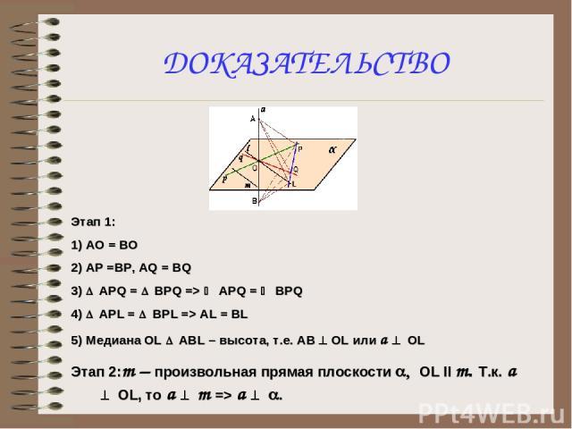 ДОКАЗАТЕЛЬСТВО Этап 1: 1) АО = ВО 2) АР =ВР, AQ = BQ 3) D APQ = D BPQ => Ð APQ = Ð BPQ 4) D APL = D BPL => AL = BL 5) Медиана OL D ABL – высота, т.е. АВ ^ OL или а ^ OL Этап 2:m – произвольная прямая плоскости a, OL II m. Т.к. а ^ OL, то а ^ m => а ^ a.