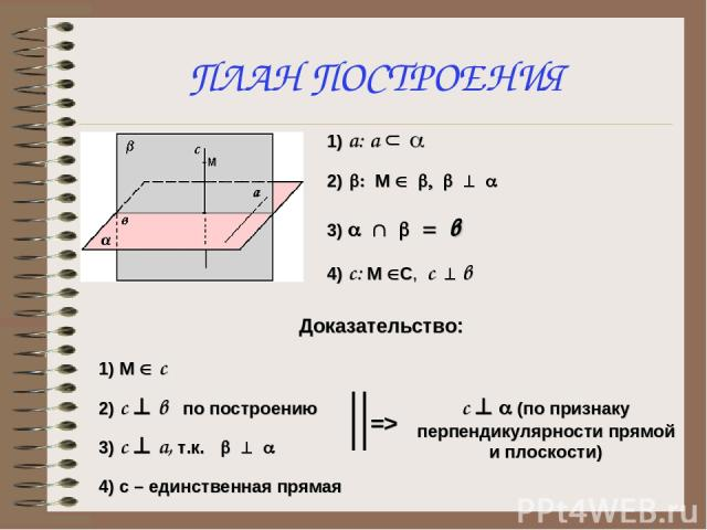 ПЛАН ПОСТРОЕНИЯ 1) а: а Ì a 2) b: М Î b, b ^ a 3) a Ç b = в 4) с: М ÎС, с ^ в Доказательство: 1) М Î с 2) с ^ в по построению 3) с ^ а, т.к. b ^ a 4) с – единственная прямая