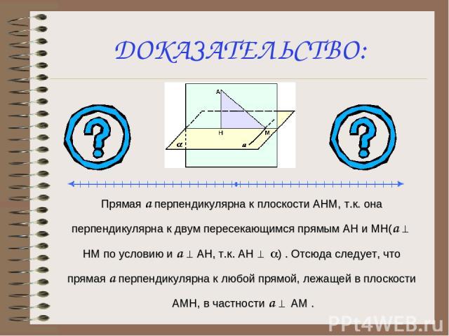 ДОКАЗАТЕЛЬСТВО: Прямая а перпендикулярна к плоскости АНМ, т.к. она перпендикулярна к двум пересекающимся прямым АН и МН(а ^ НМ по условию и а ^ АН, т.к. АН ^ a) . Отсюда следует, что прямая а перпендикулярна к любой прямой, лежащей в плоскости АМН, …
