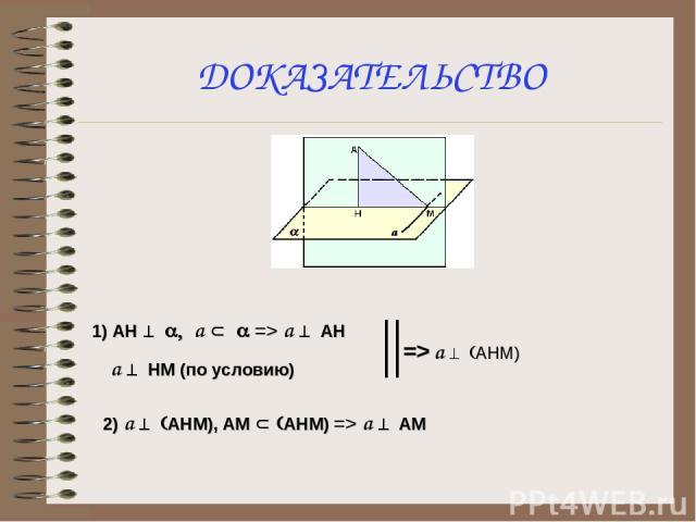 ДОКАЗАТЕЛЬСТВО 1) АН ^ a, а Ì a => а ^ АН а ^ НМ (по условию) 2) а ^ (АНМ), АМ Ì (АНМ) => а ^ АМ