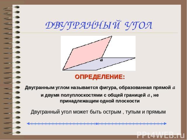 ДВУГРАННЫЙ УГОЛ ОПРЕДЕЛЕНИЕ: Двугранным углом называется фигура, образованная прямой а и двумя полуплоскостями с общей границей а , не принадлежащим одной плоскости Двугранный угол может быть острым , тупым и прямым