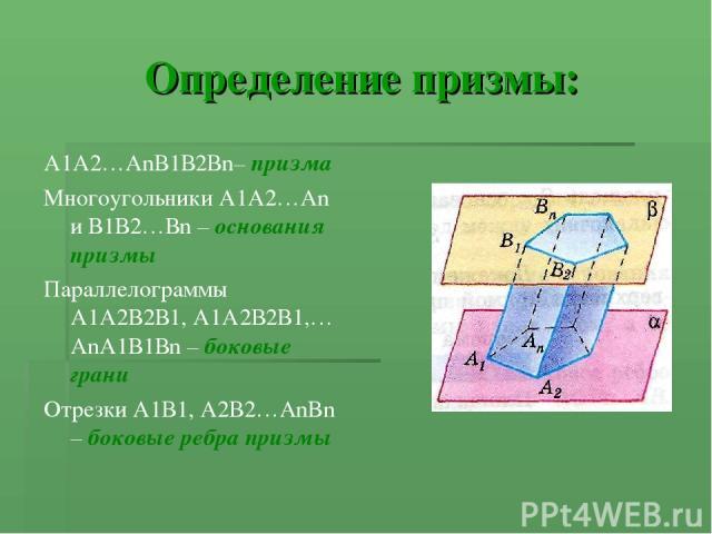 Определение призмы: А1А2…АnВ1В2Вn– призма Многоугольники А1А2…Аn и В1В2…Вn – основания призмы Параллелограммы А1А2В2В1, А1А2В2В1,… АnА1В1Вn – боковые грани Отрезки А1В1, А2В2…АnBn – боковые ребра призмы