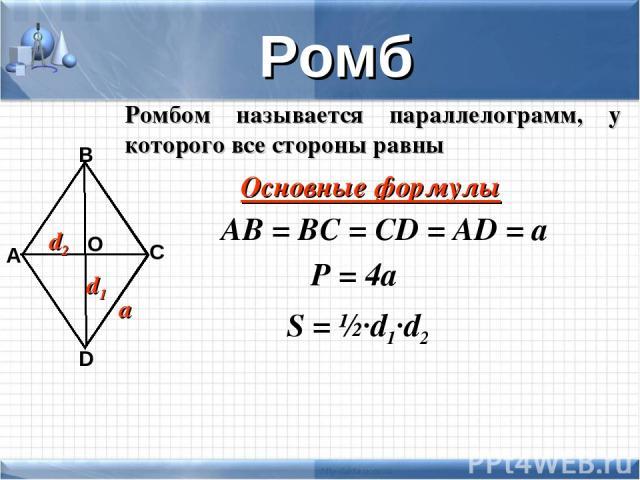 А В С D О Ромб Ромбом называется параллелограмм, у которого все стороны равны Основные формулы AВ = BС = CD = AD = a P = 4a a d1 d2 S = ½·d1·d2