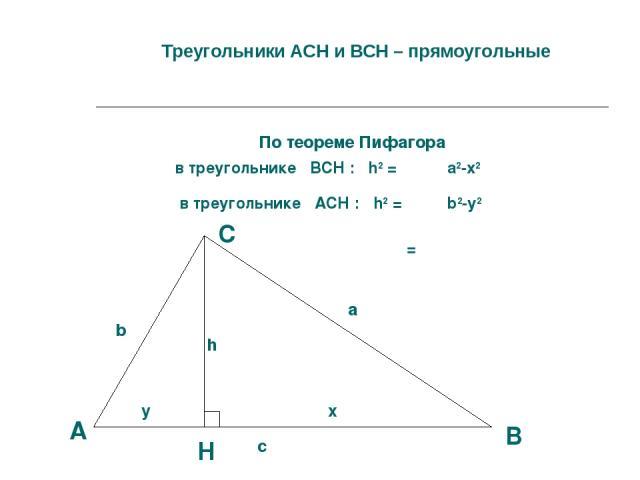 Треугольники АCН и ВСН – прямоугольные По теореме Пифагора в треугольнике ВСН : h2 = в треугольнике АСН : h2 = a2-х2 b2-у2 = А b Н B C у a h х c