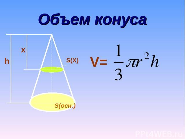 Объем конуса h x S(осн.) S(X) V=