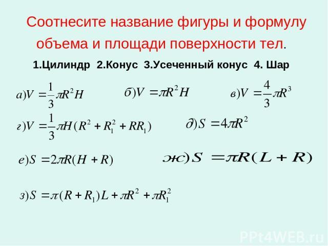 Соотнесите название фигуры и формулу объема и площади поверхности тел. 1.Цилиндр 2.Конус 3.Усеченный конус 4. Шар