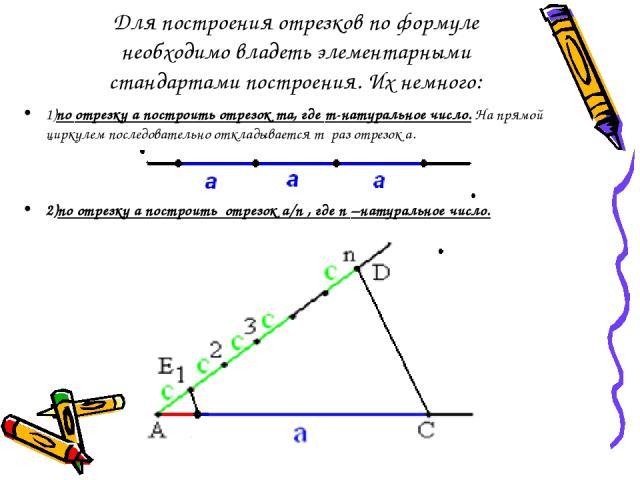 Для построения отрезков по формуле необходимо владеть элементарными стандартами построения. Их немного: 1)по отрезку а построить отрезок ma, где m-натуральное число. На прямой циркулем последовательно откладывается m раз отрезок а. 2)по отрезку а по…