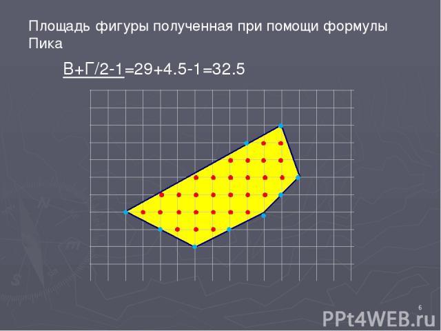 * Площадь фигуры полученная при помощи формулы Пика В+Г/2-1=29+4.5-1=32.5