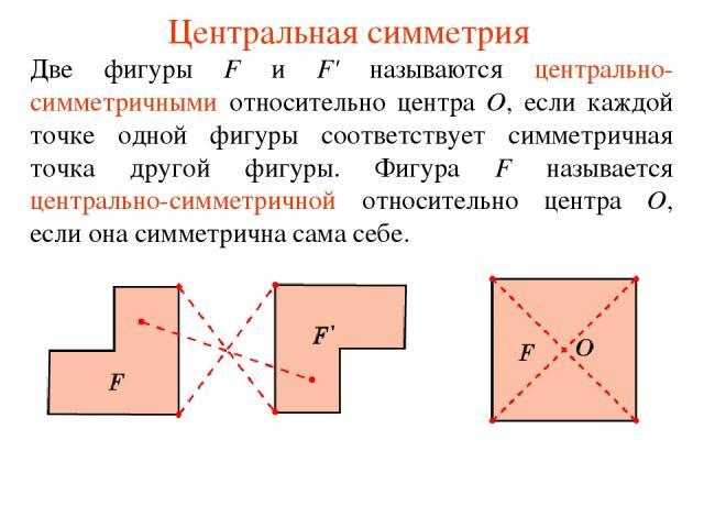 Центральная симметрия Две фигуры F и F' называются центрально-симметричными относительно центра О, если каждой точке одной фигуры соответствует симметричная точка другой фигуры. Фигура F называется центрально-симметричной относительно центра О, если…