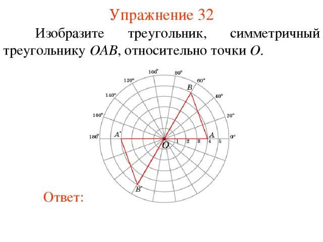 Упражнение 32 Изобразите треугольник, симметричный треугольнику OAB, относительно точки O.