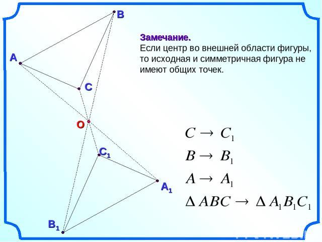 О А В В1 С С1 А1 Замечание. Если центр во внешней области фигуры, то исходная и симметричная фигура не имеют общих точек.