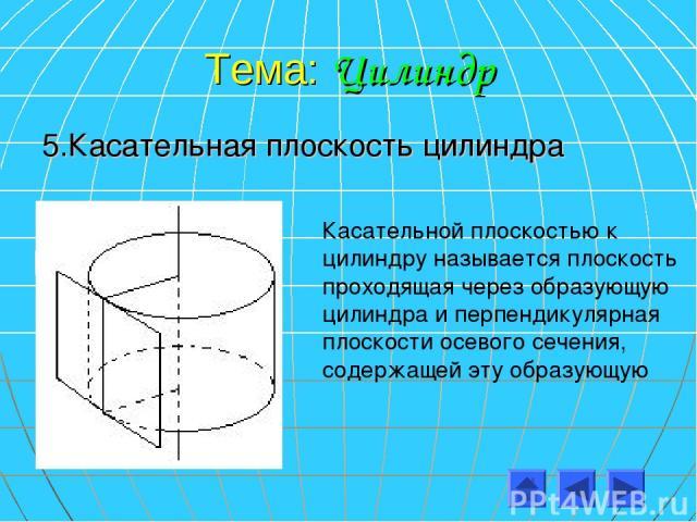 Тема: Цилиндр 5.Касательная плоскость цилиндра Касательной плоскостью к цилиндру называется плоскость проходящая через образующую цилиндра и перпендикулярная плоскости осевого сечения, содержащей эту образующую