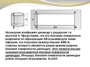 На рисунке изображен цилиндр с радиусом r и высотой h. Представим, что его боков