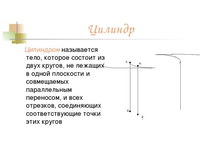 Цилиндр Цилиндром называется тело, которое состоит из двух кругов, не лежащих в одной плоскости и совмещаемых параллельным переносом, и всех отрезков, соединяющих соответствующие точки этих кругов А1 В А В1
