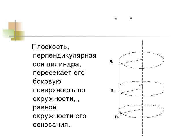 Плоскость, перпендикулярная оси цилиндра, пересекает его боковую поверхность по окружности, , равной окружности его основания. R2 R3 R1 = =
