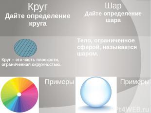 Круг Дайте определение круга Шар Дайте определение шара Круг – это часть плоскос