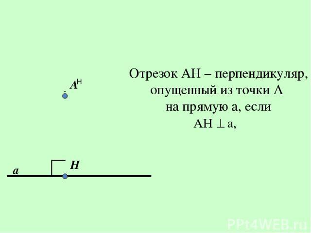 а Н А Н Отрезок АН – перпендикуляр, опущенный из точки А на прямую а, если