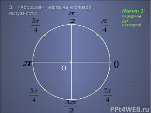 3. «Хорошие» числа на числовой окружности О • 0 • Макет 1: середины дуг четверте