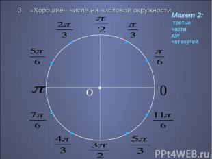 3. «Хорошие» числа на числовой окружности • О 0 Макет 2: третьи части дуг четвер