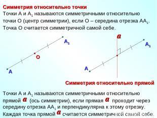 Симметрия относительно точки Симметрия относительно прямой А О Точки А и А1 назы