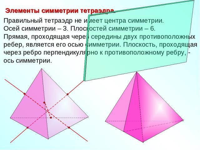 Правильный тетраэдр не имеет центра симметрии. Осей симметрии – 3. Плоскостей симметрии – 6. Прямая, проходящая через середины двух противоположных ребер, является его осью симметрии. Плоскость, проходящая через ребро перпендикулярно к противоположн…