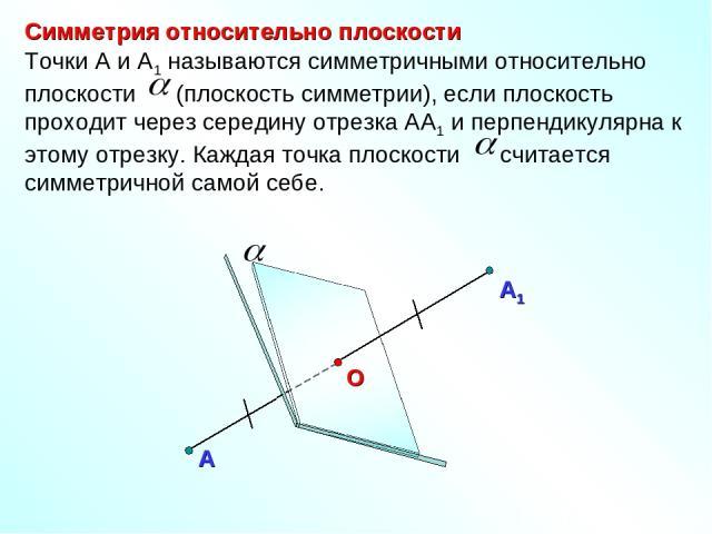 Симметрия относительно плоскости А Точки А и А1 называются симметричными относительно плоскости (плоскость симметрии), если плоскость проходит через середину отрезка АА1 и перпендикулярна к этому отрезку. Каждая точка плоскости считается симметрично…