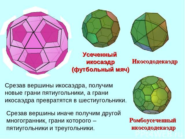 Срезав вершины икосаэдра, получим новые грани пятиугольники, а грани икосаэдра превратятся в шестиугольники. Срезав вершины иначе получим другой многогранник, грани которого – пятиугольники и треугольники.