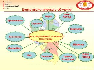 Центр экологического обучения Юрга Шерегеш Гурьевск Мундыбаш Таштагол Прокопьевс