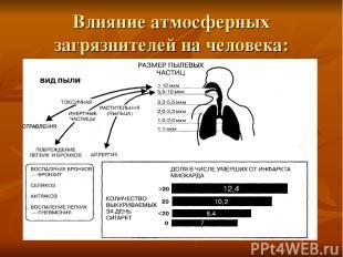 Влияние атмосферных загрязнителей на человека: