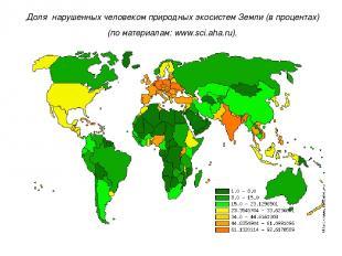 Доля нарушенных человеком природных экосистем Земли (в процентах) (по мате