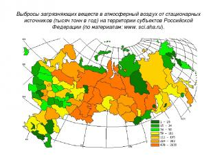Выбросы загрязняющих веществ в атмосферный воздух от стационарных источник