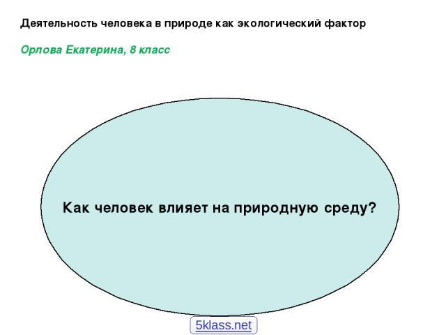 Деятельность человека в природе как экологический фактор Орлова Екатерина, 8 класс Как человек влияет на природную среду? 5klass.net