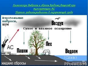 Химические выбросы и сбросы вредных веществ при эксплуатации АС Перенос радиоакт