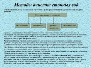* Методы очистки сточных вод Очисткой сточных вод называется их обработка с цель