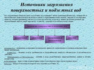 * Источники загрязнения поверхностных и подземных вод Под загрязнением поверхнос