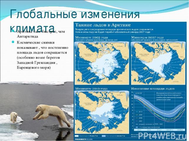 Глобальные изменения климата Арктика тает быстрее, чем Антарктида Космические снимки показывают , что постепенно площадь льдов сокращается (особенно возле берегов Западной Гренландии , Баренцевого моря)