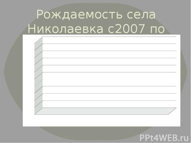 Рождаемость села Николаевка с2007 по 2011 г.г.