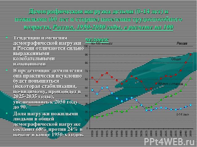 Демографическая нагрузка детьми (0-14 лет) и пожилыми (60 лет и старше) населения трудоспособного возраста, Россия, 1950-2050 годы, в расчете на 100 человек Тенденции изменения демографической нагрузки в России отличаются сильно выраженными колебате…