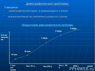 Демографическая проблема: 2 процесса: «демографический взрыв» в развивающихся ст