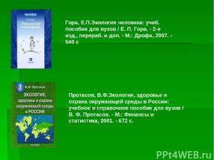 Гора, Е.П.Экология человека: учеб. пособие для вузов / Е. П. Гора. - 2-е изд., п