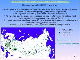 * – АЭС; - РОО ●– аэрозоли ●– выпадения Мониторинг радиоактивного загрязнения ок