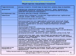 * Мониторинг качества поверхностных вод Общий перечень определяемых показателей