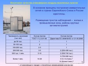 * Мониторинг качества атмосферного воздуха населенных пунктов В основном принцип