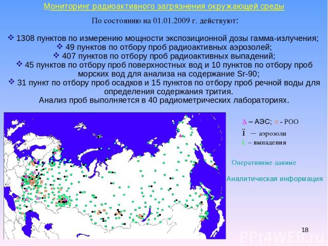 * – АЭС; - РОО ●– аэрозоли ●– выпадения Мониторинг радиоактивного загрязнения окружающей среды По состоянию на 01.01.2009 г. действуют: 1308 пунктов по измерению мощности экспозиционной дозы гамма-излучения; 49 пунктов по отбору проб радиоактивных а…